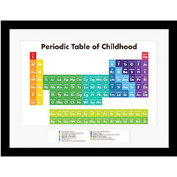Periodic Table of Childhood